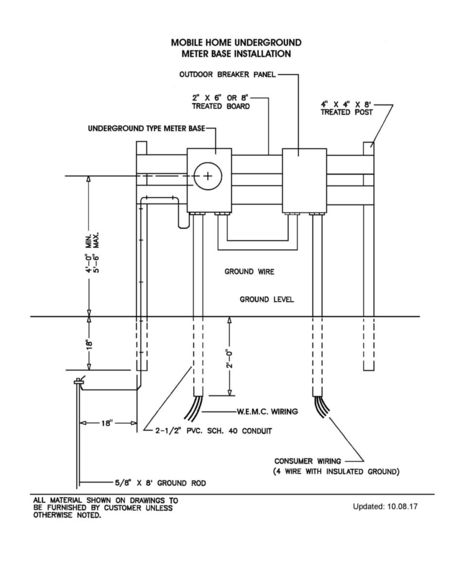 wiring diagrams washington emc meter installation guide underground source mobile home underground meter installation guide
